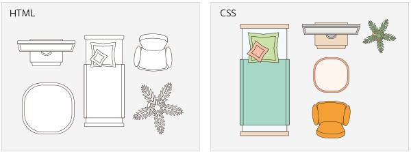 初心者向け解説。HTMLとCSS